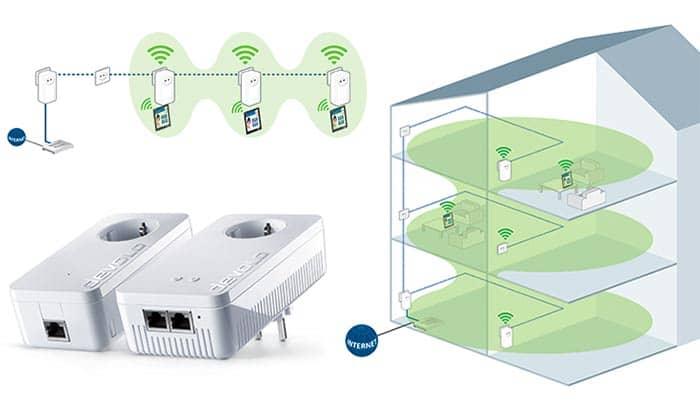 internet-plc
